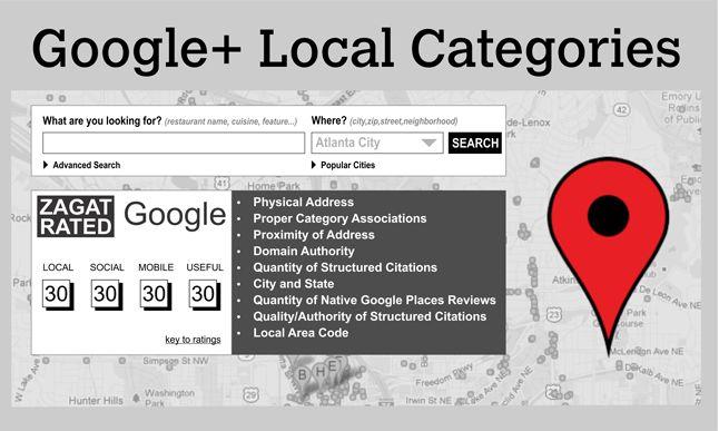 Google+ Local: le caratteristiche delle mappe di Google che passano per Google+