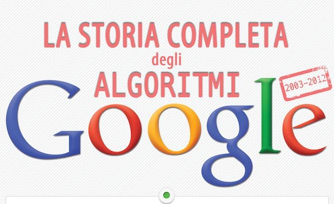 La storia completa degli aggiornamenti algoritmici di Google [INFOGRAFICA]