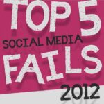 Social Media Fail 2012: le peggiori campagne di marketing dell'anno [Infografica]