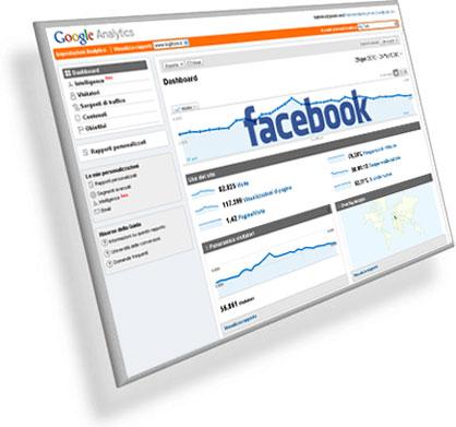 Facebook Page Post: quali metriche utili misurare