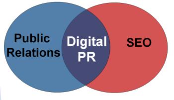 La sottile linea di confine tra Link Building e Digital PR