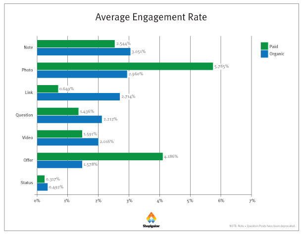 engagement-rate-media-facebook
