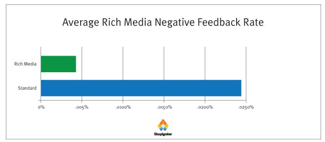 meglio-i-contenuti-interattivi-facebook
