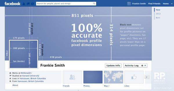 pagine facebook checklist creazione