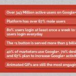 Può Google+ diventare una valida alternativa a Facebook? Cosa ne pensiamo..