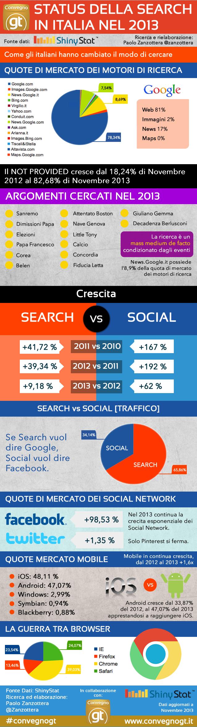 infografica-convegno-MODultima-FLAT