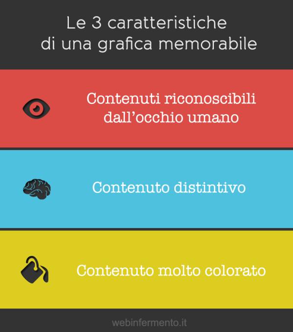 Le tre caratteristiche che rendono una infografica memorabile [RICERCA]