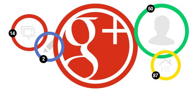 Measuring-Google-Plus-Analytics