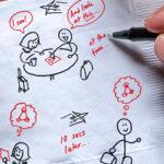 Le più importanti tattiche dei marketer per ottimizzare i contenuti sui social media