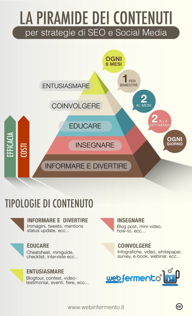 what is seo marketing pdf