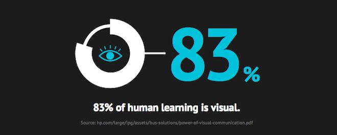 Vista visual storytelling