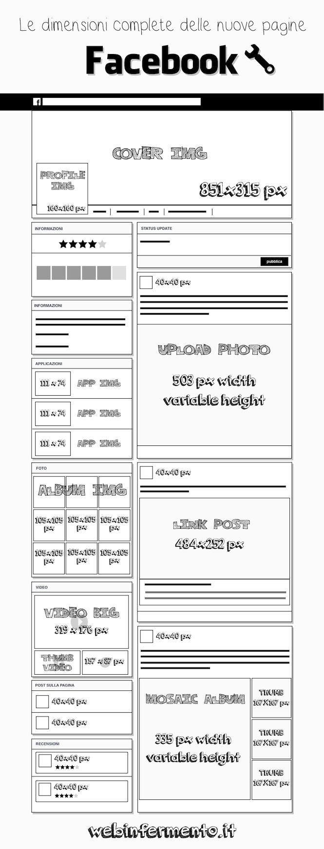 facbook size infographic