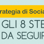 Gli 8 step da seguire per una strategia di Social Media vincente [Infografica]