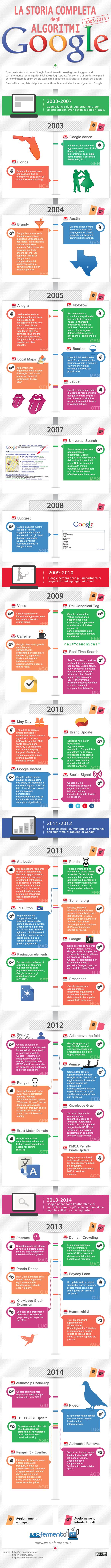 infografica_google_storia_ITA