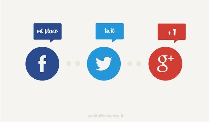 Interazione_social