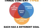 content marketing framework