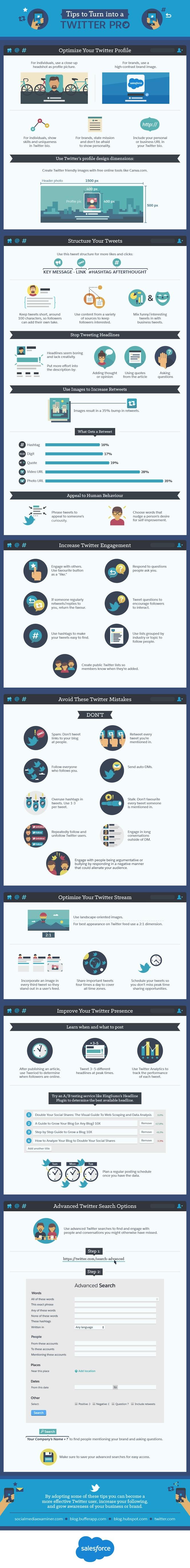 infografica-twitter