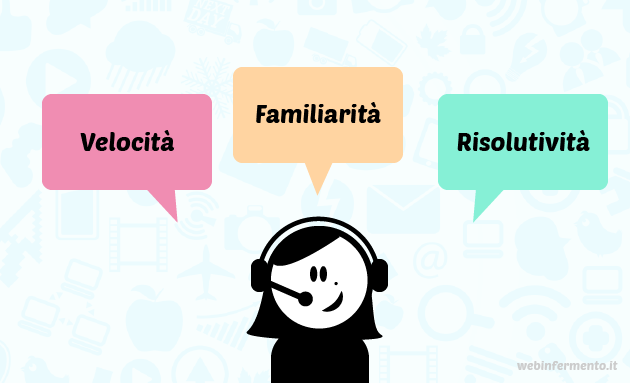 Social_customer_care
