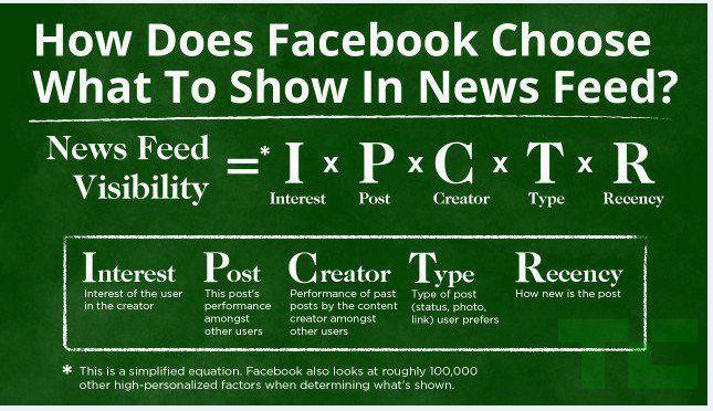 facebook visibility