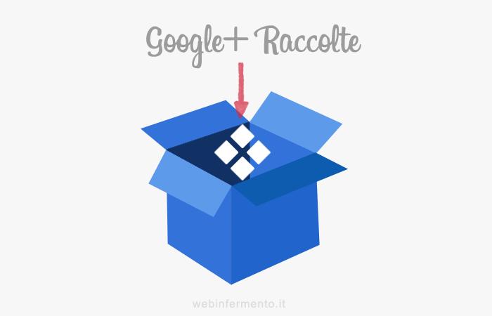google+-raccolte