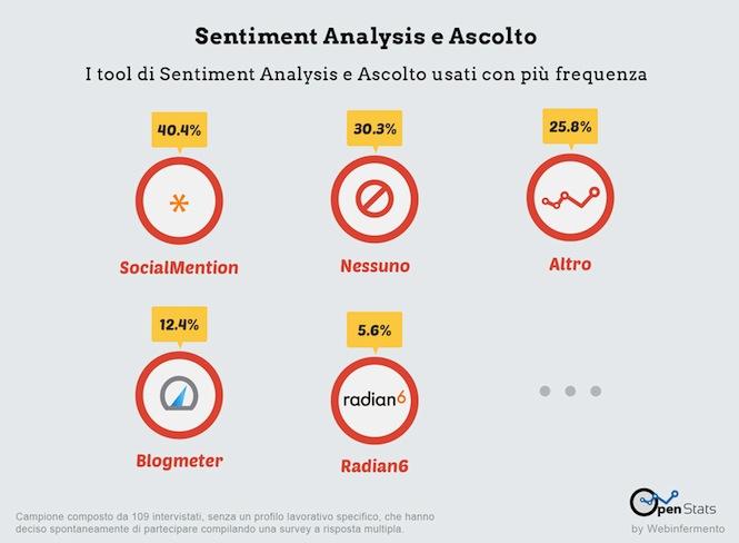 Sentyment_analysis_ricerca