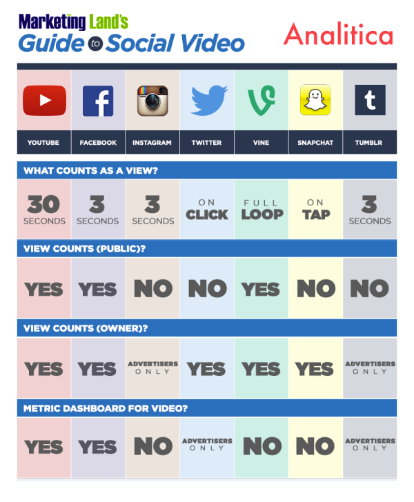 social-video-chart_analitica