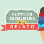 Gli obiettivi dei Social media in un gelato [INFOGRAFICA]