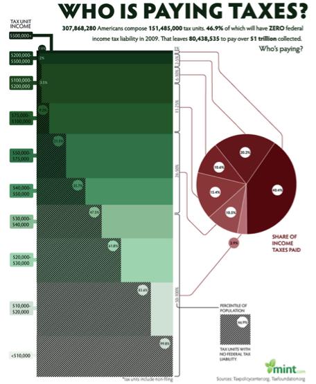 mint_infographic