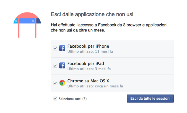 App deactivation security facebook