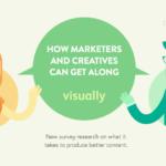 Marketer VS Creativi: quale comunicazione?