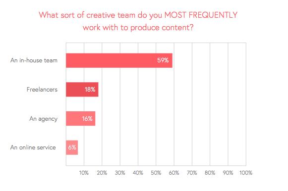 creative-staff