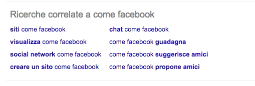 google Suggest correlate