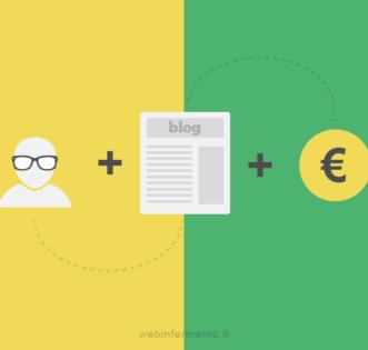 blog_lead