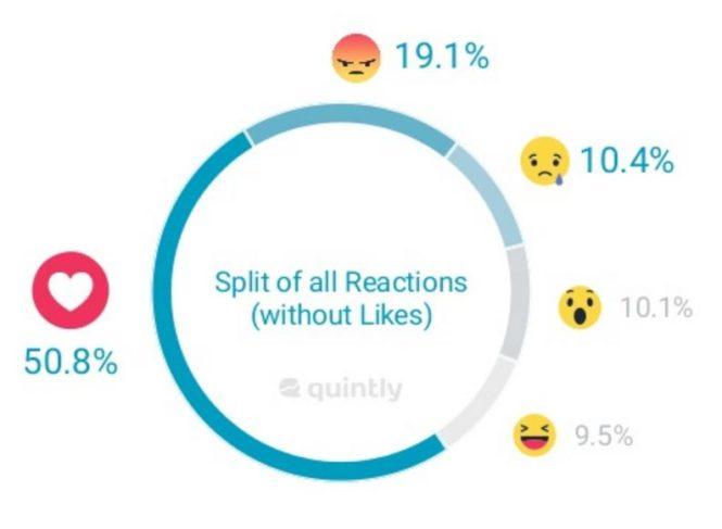 facebookreaction2