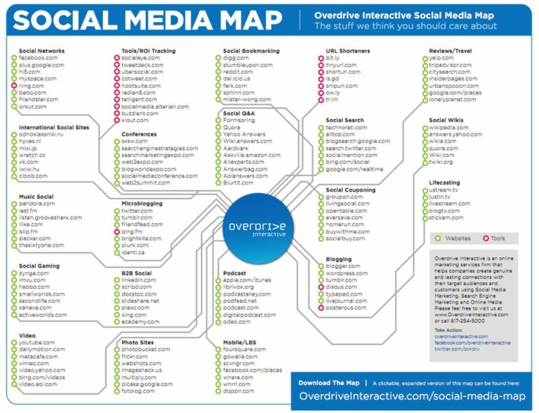 Social Media Map 2011 - click per fullsize