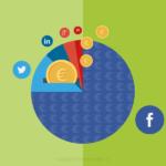 Ha ancora senso investire in Social Network diversi da Facebook?