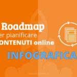 La Roadmap per pianificare contenuti online [INFOGRAFICA]