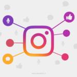 Qual è il costo dell'Influencer Marketing su Instagram? [Ricerca]