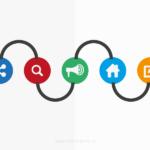 I 5 paradigmi del marketing dettati dal Web