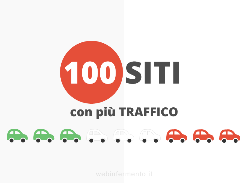 Top Ten UK siti di incontri online