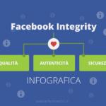 Come Facebook controlla i contenuti pubblicati [Infografica]