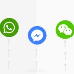 I canali Social Mobile sui quali conviene investire in Italia
