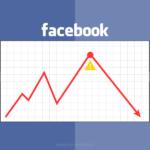 Quando una campagna Facebook ads non funziona